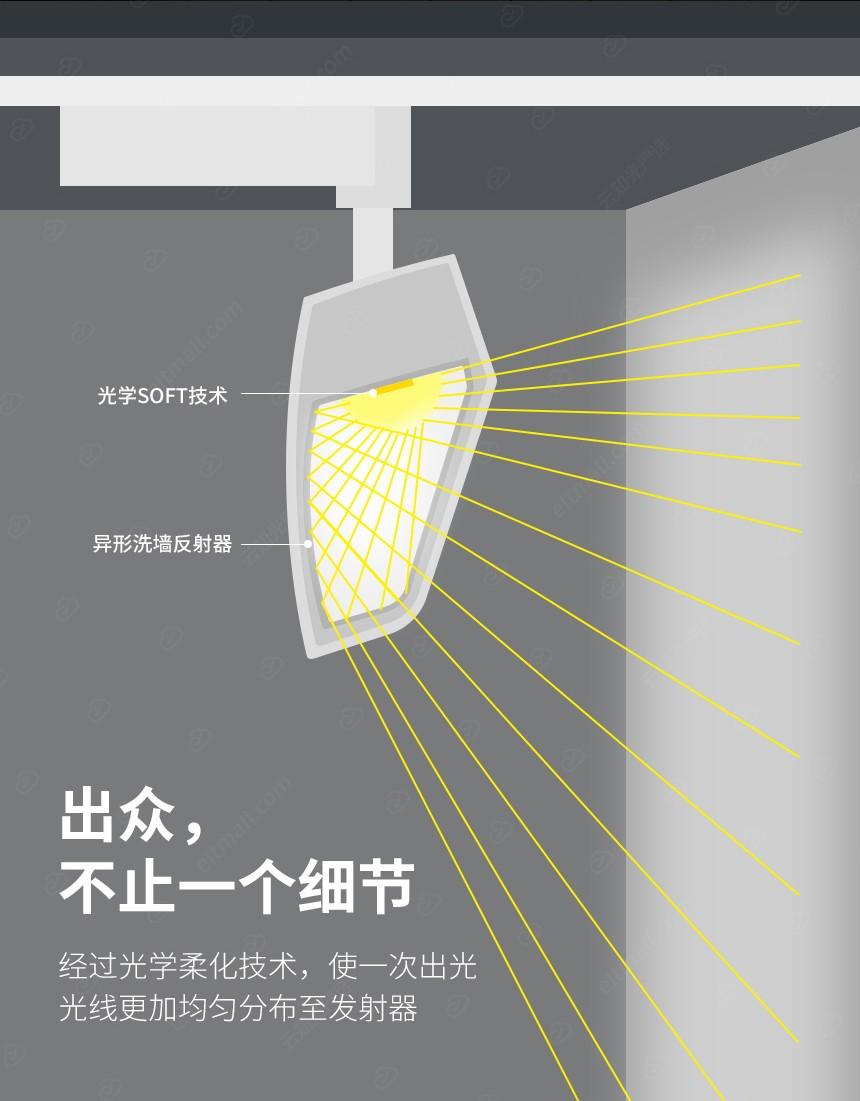 鏟子洗墻燈_09