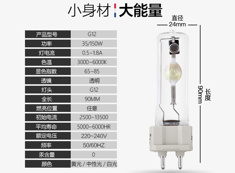 GE-G12石英金卤灯-详情页_04